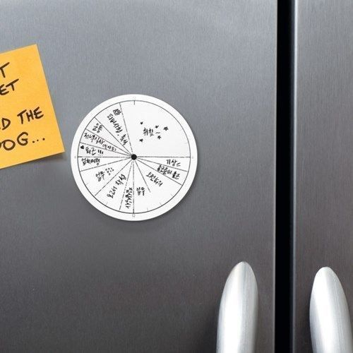 Just Memo Sticky Note